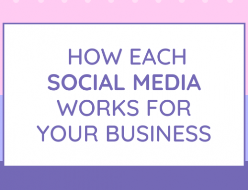 How Each Social Media works for Your Business?