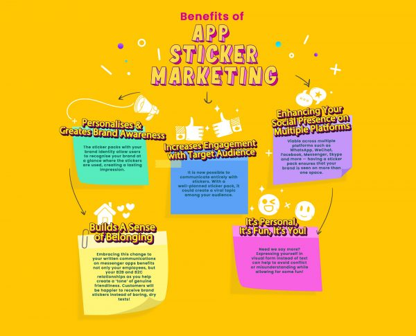 Benefits of App Sticker Marketing