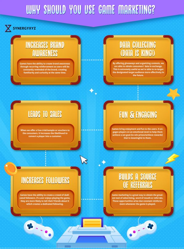 Synergy XYZ_Landing Page_Game - Infographic 1